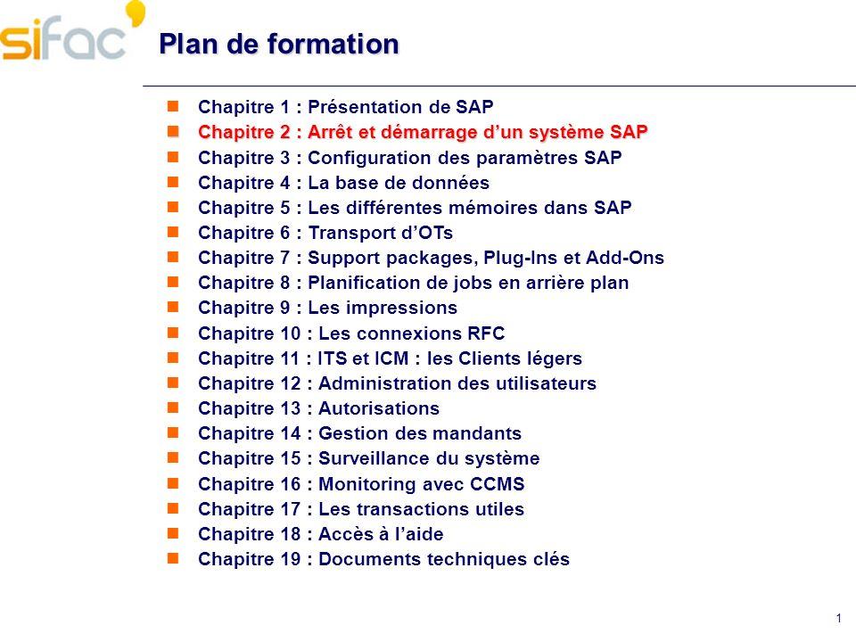 1 Plan de formation Chapitre 1 : Présentation de SAP Chapitre 2 : Arrêt et démarrage dun système SAP Chapitre 2 : Arrêt et démarrage dun système SAP C