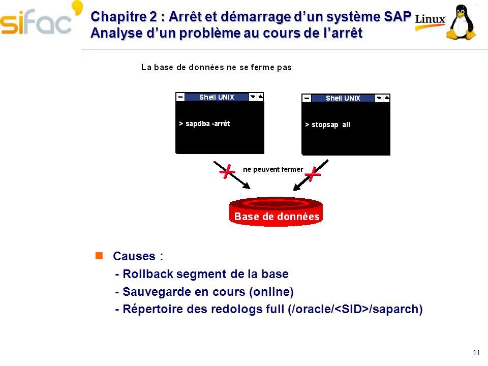 11 Chapitre 2 : Arrêt et démarrage dun système SAP Analyse dun problème au cours de larrêt Causes : - Rollback segment de la base - Sauvegarde en cour