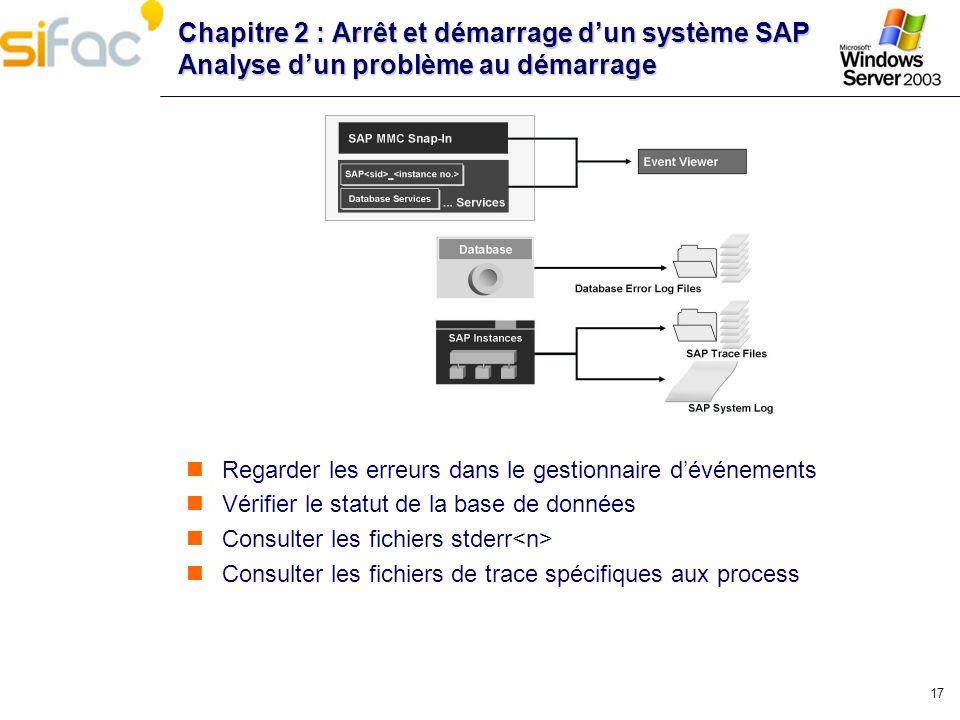 17 Chapitre 2 : Arrêt et démarrage dun système SAP Analyse dun problème au démarrage Regarder les erreurs dans le gestionnaire dévénements Vérifier le