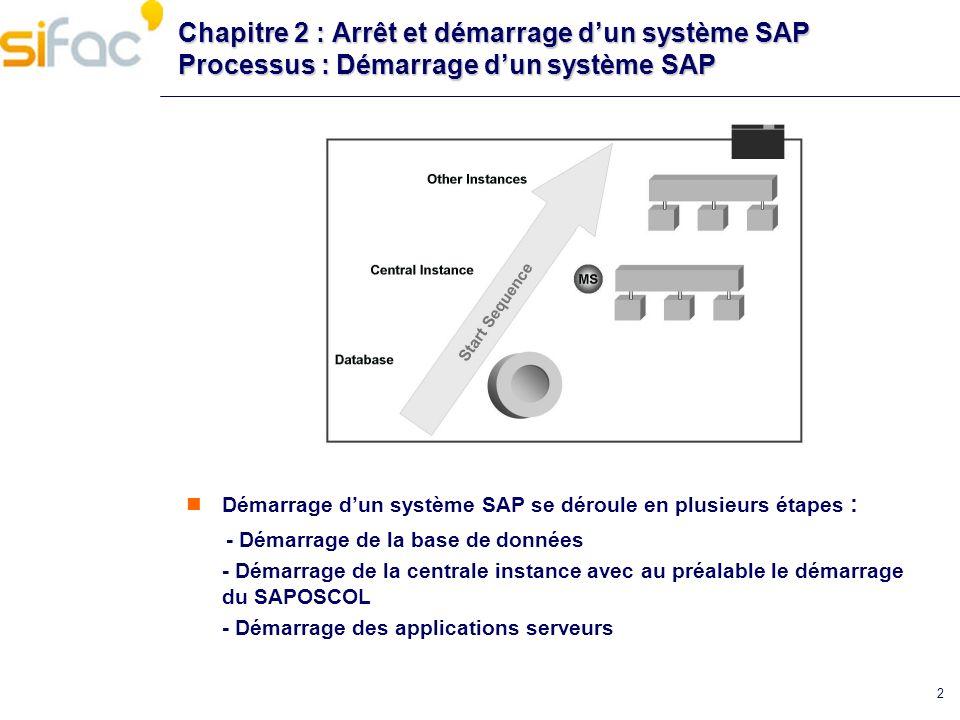 2 Chapitre 2 : Arrêt et démarrage dun système SAP Processus : Démarrage dun système SAP Démarrage dun système SAP se déroule en plusieurs étapes : - D