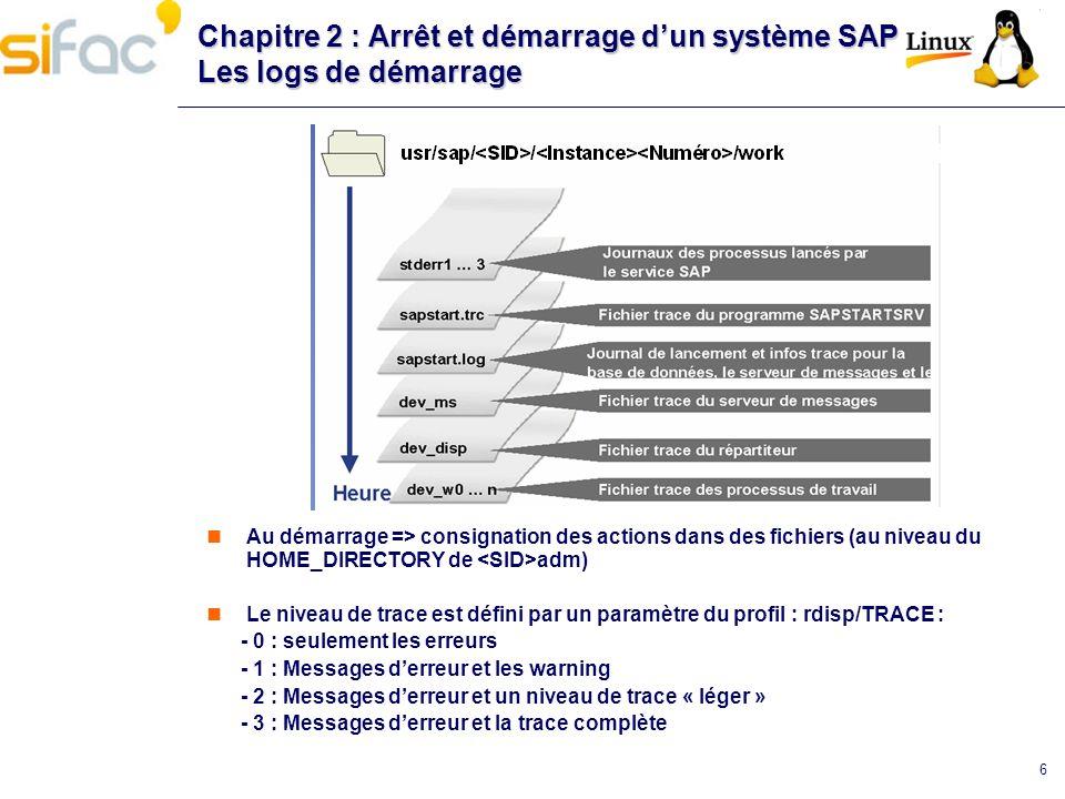 6 Chapitre 2 : Arrêt et démarrage dun système SAP Les logs de démarrage Au démarrage => consignation des actions dans des fichiers (au niveau du HOME_