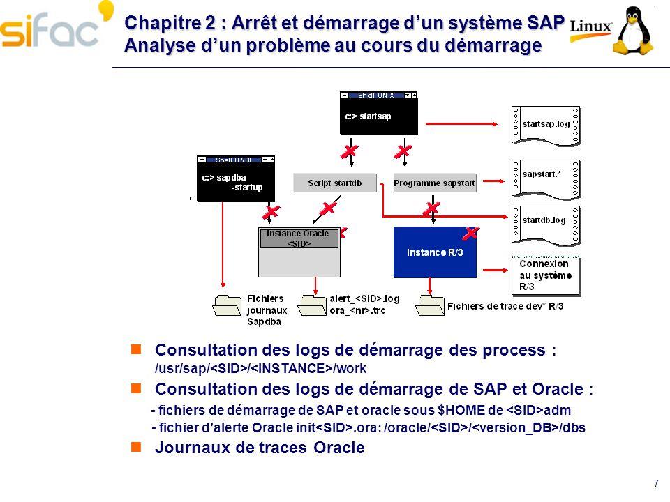 7 Chapitre 2 : Arrêt et démarrage dun système SAP Analyse dun problème au cours du démarrage Consultation des logs de démarrage des process : /usr/sap