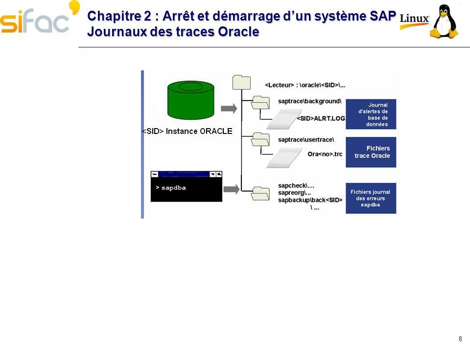 8 Chapitre 2 : Arrêt et démarrage dun système SAP Journaux des traces Oracle
