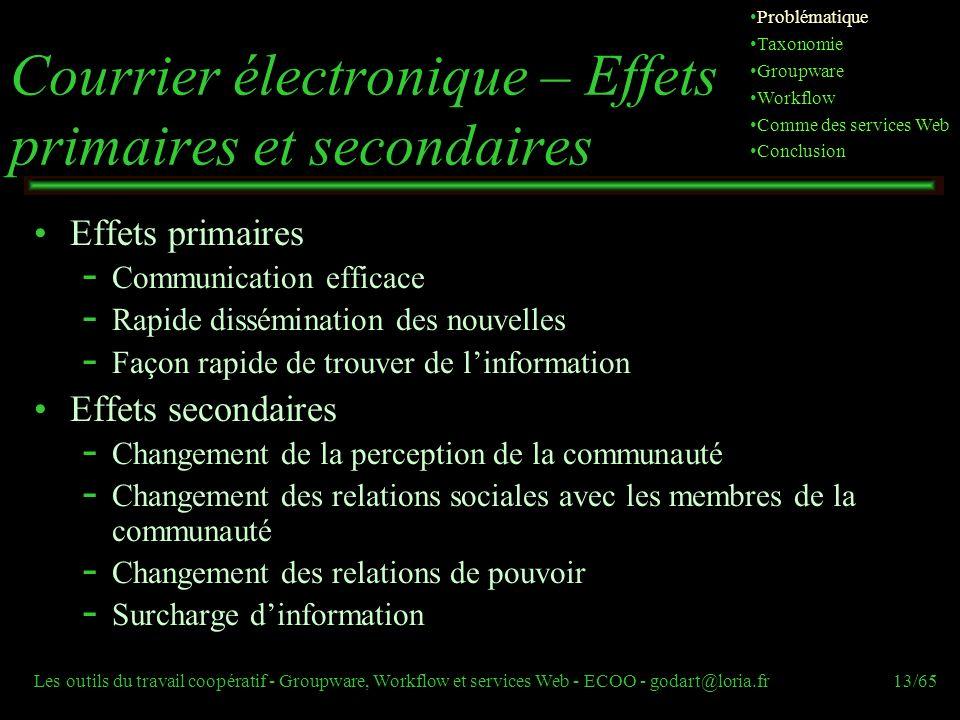 Les outils du travail coopératif - Groupware, Workflow et services Web - ECOO - godart@loria.fr13/65 Courrier électronique – Effets primaires et secon