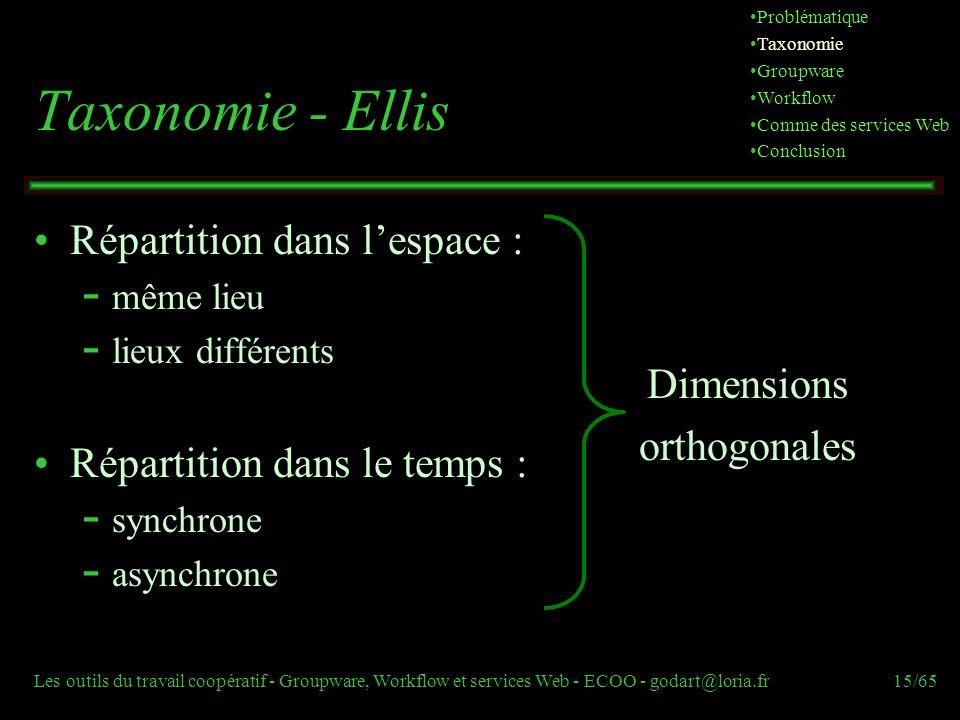 Les outils du travail coopératif - Groupware, Workflow et services Web - ECOO - godart@loria.fr15/65 Taxonomie - Ellis Répartition dans lespace :  mê
