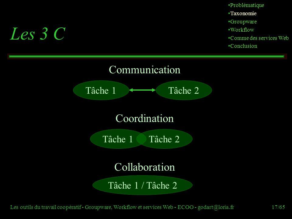 Les outils du travail coopératif - Groupware, Workflow et services Web - ECOO - godart@loria.fr17/65 Les 3 C Tâche 1 Communication Tâche 2 Tâche 1 Coo