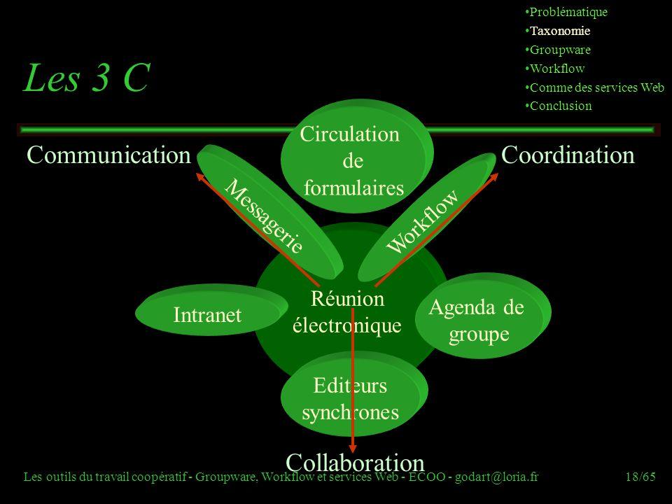 Les outils du travail coopératif - Groupware, Workflow et services Web - ECOO - godart@loria.fr18/65 Les 3 C Réunion électronique Coordination Workflo