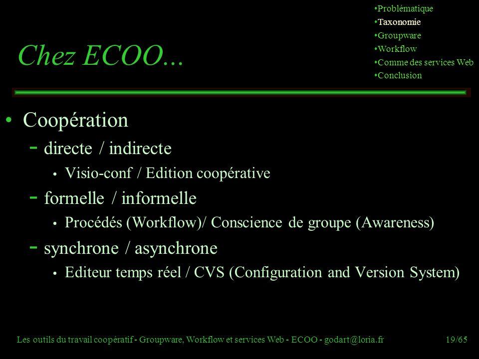 Les outils du travail coopératif - Groupware, Workflow et services Web - ECOO - godart@loria.fr19/65 Chez ECOO... Coopération  directe / indirecte Vi