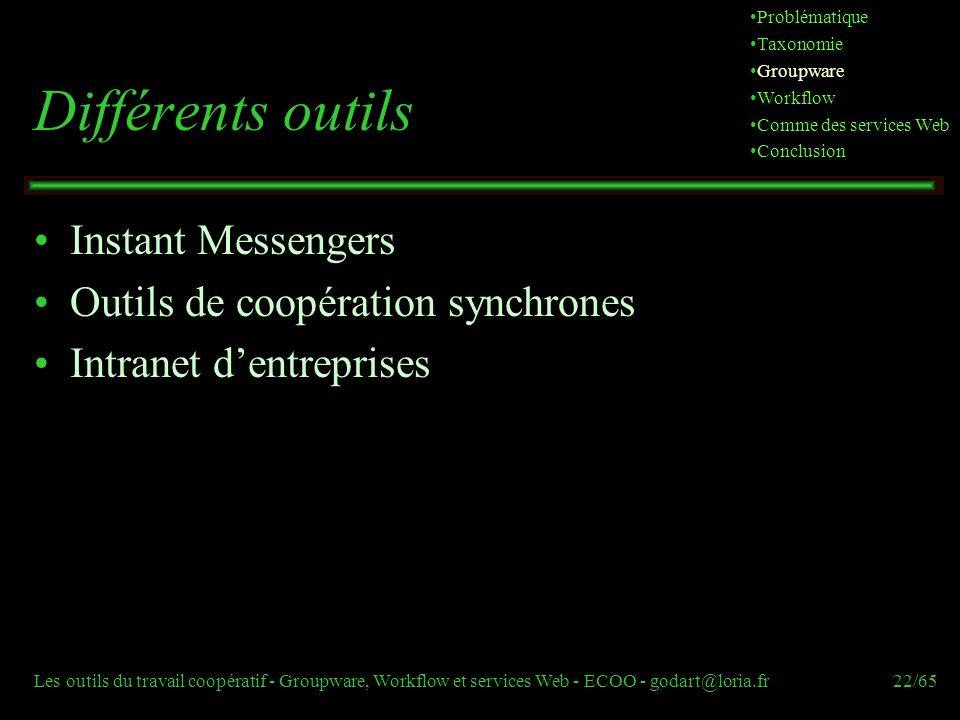 Les outils du travail coopératif - Groupware, Workflow et services Web - ECOO - godart@loria.fr22/65 Différents outils Instant Messengers Outils de co