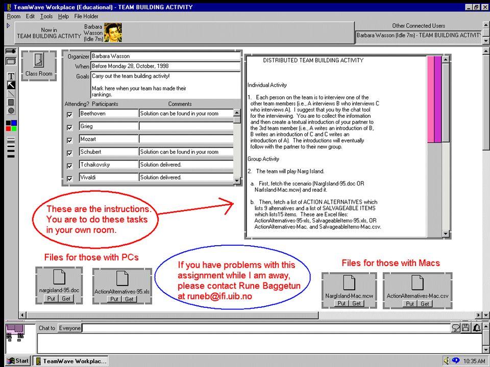 Les outils du travail coopératif - Groupware, Workflow et services Web - ECOO - godart@loria.fr27/65