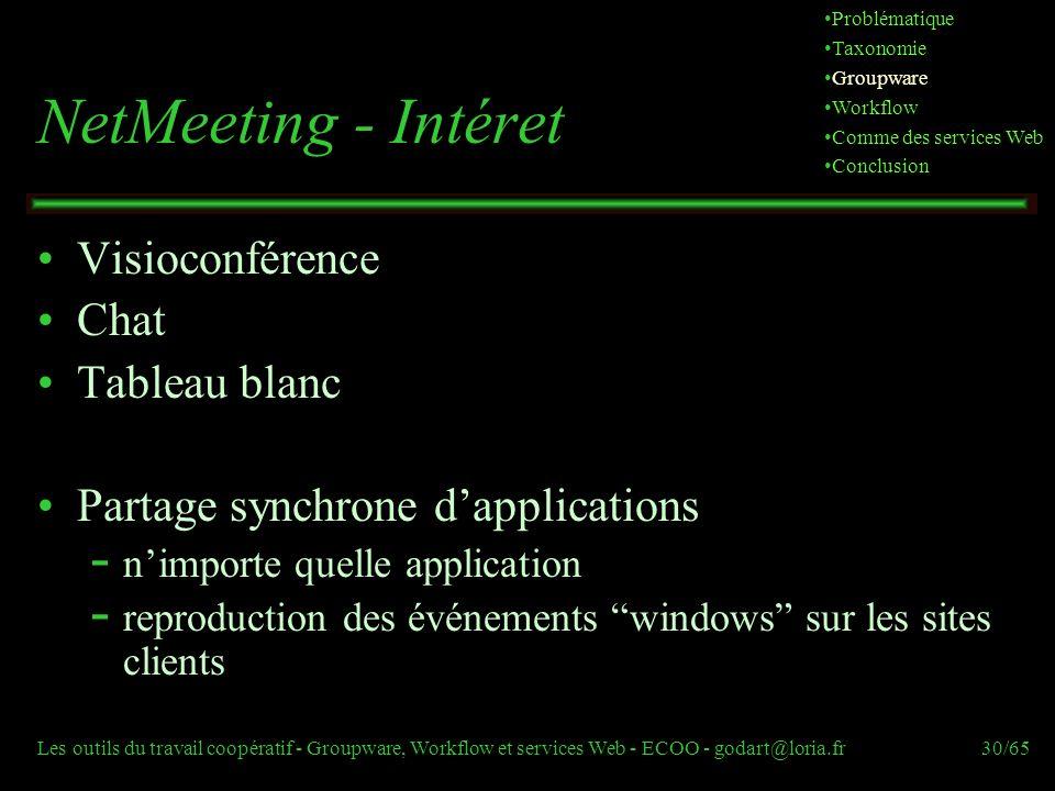 Les outils du travail coopératif - Groupware, Workflow et services Web - ECOO - godart@loria.fr30/65 NetMeeting - Intéret Visioconférence Chat Tableau