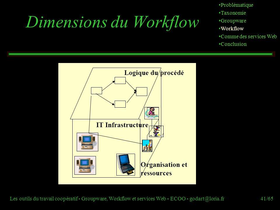 Les outils du travail coopératif - Groupware, Workflow et services Web - ECOO - godart@loria.fr41/65 Dimensions du Workflow Logique du procédé Organis