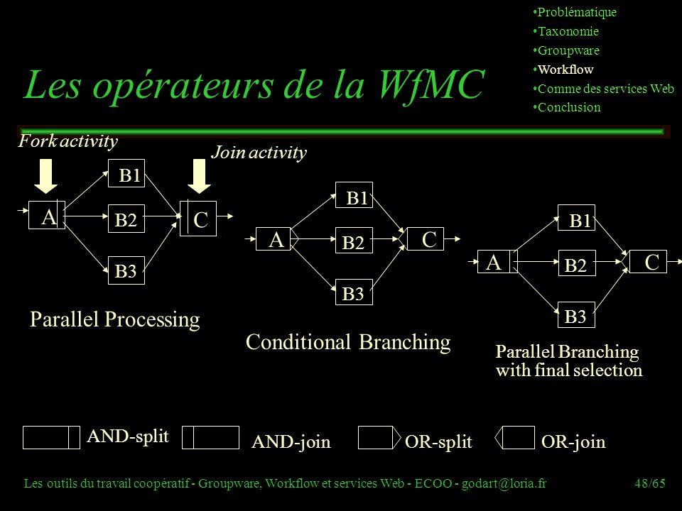 Les outils du travail coopératif - Groupware, Workflow et services Web - ECOO - godart@loria.fr48/65 Les opérateurs de la WfMC A B1 B2 B3 C Parallel P