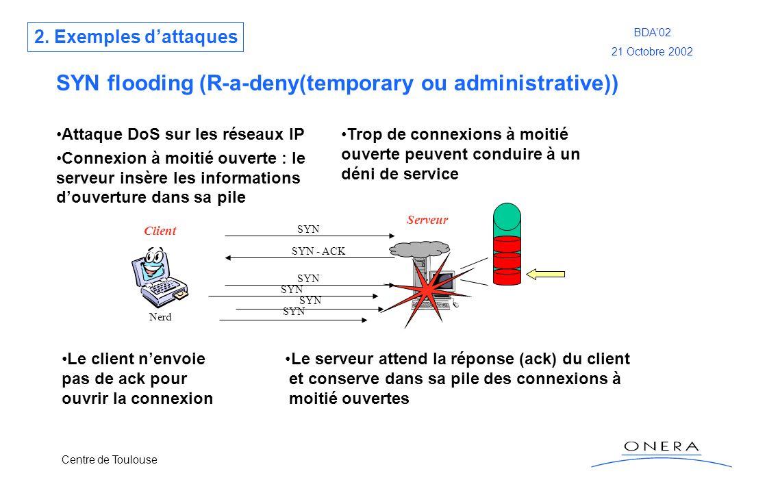 Centre de Toulouse BDA02 21 Octobre 2002 SYN flooding (R-a-deny(temporary ou administrative)) Attaque DoS sur les réseaux IP Connexion à moitié ouvert