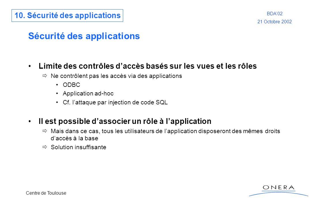 Centre de Toulouse BDA02 21 Octobre 2002 Sécurité des applications Limite des contrôles daccès basés sur les vues et les rôles Ne contrôlent pas les a