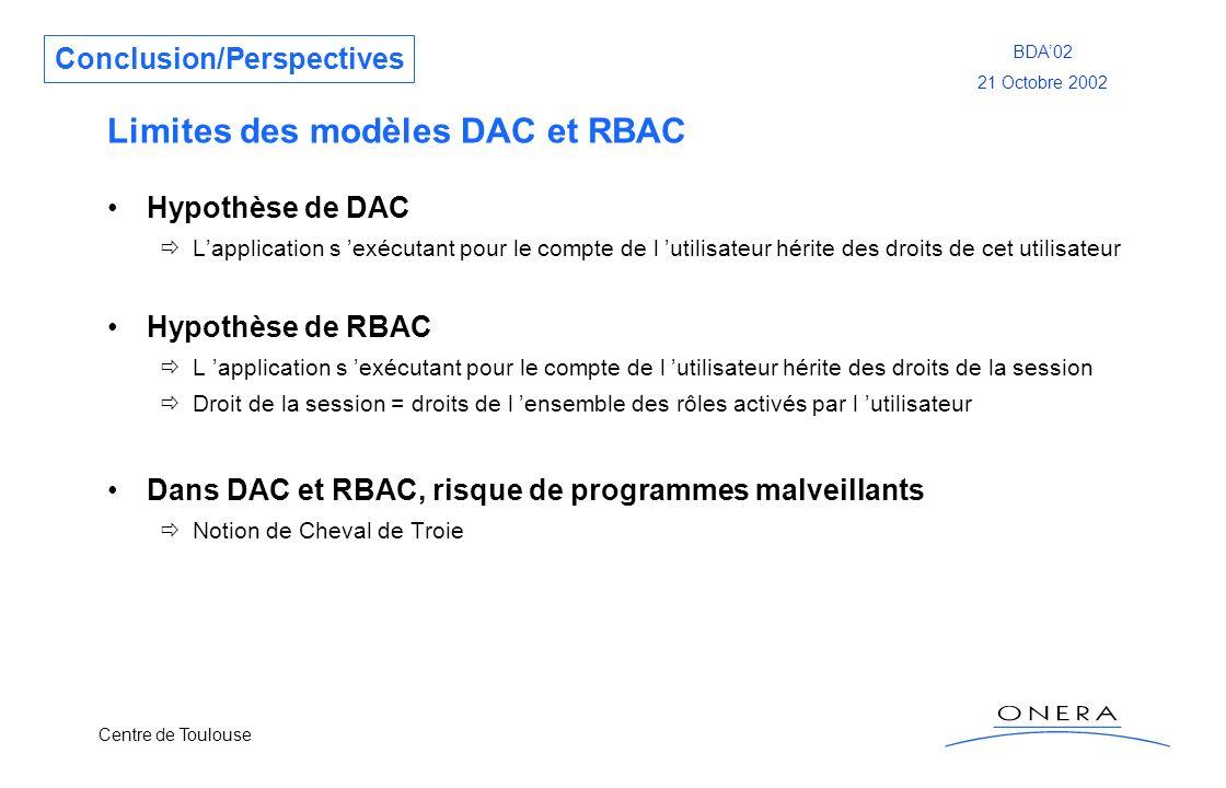 Centre de Toulouse BDA02 21 Octobre 2002 Limites des modèles DAC et RBAC Hypothèse de DAC Lapplication s exécutant pour le compte de l utilisateur hér