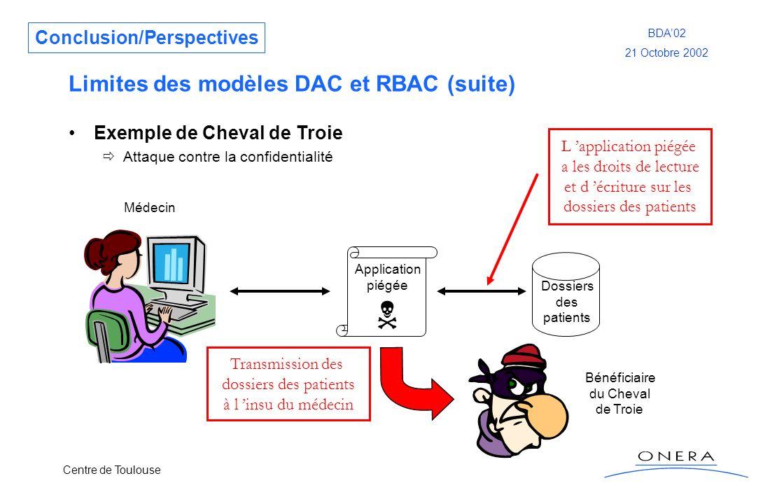 Centre de Toulouse BDA02 21 Octobre 2002 Limites des modèles DAC et RBAC (suite) Exemple de Cheval de Troie Attaque contre la confidentialité Dossiers