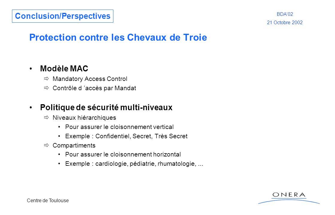 Centre de Toulouse BDA02 21 Octobre 2002 Protection contre les Chevaux de Troie Modèle MAC Mandatory Access Control Contrôle d accès par Mandat Politi