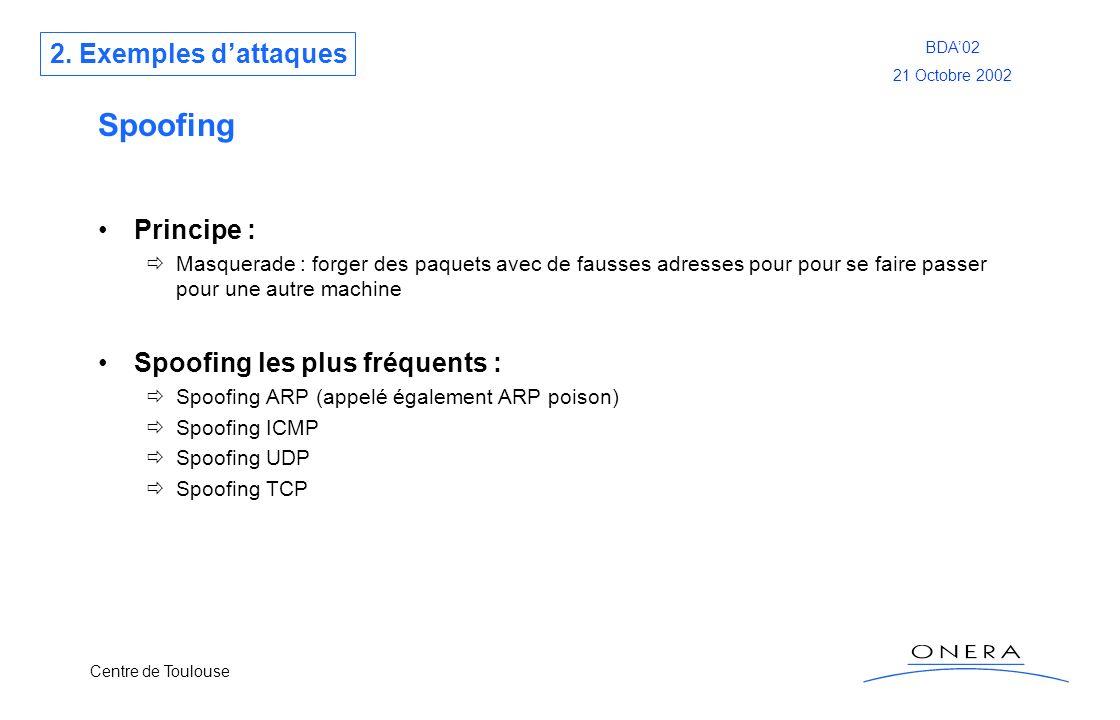 Centre de Toulouse BDA02 21 Octobre 2002 Spoofing Principe : Masquerade : forger des paquets avec de fausses adresses pour pour se faire passer pour u