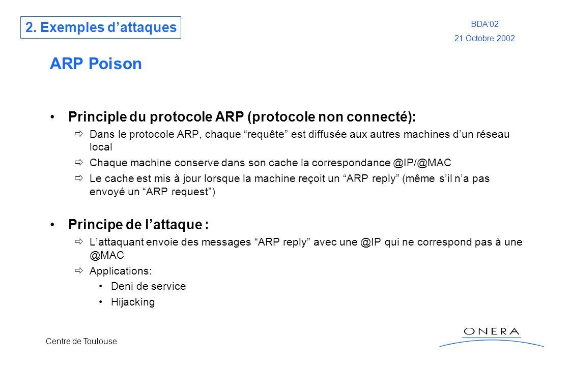 Centre de Toulouse BDA02 21 Octobre 2002 ARP Poison Principle du protocole ARP (protocole non connecté): Dans le protocole ARP, chaque requête est dif