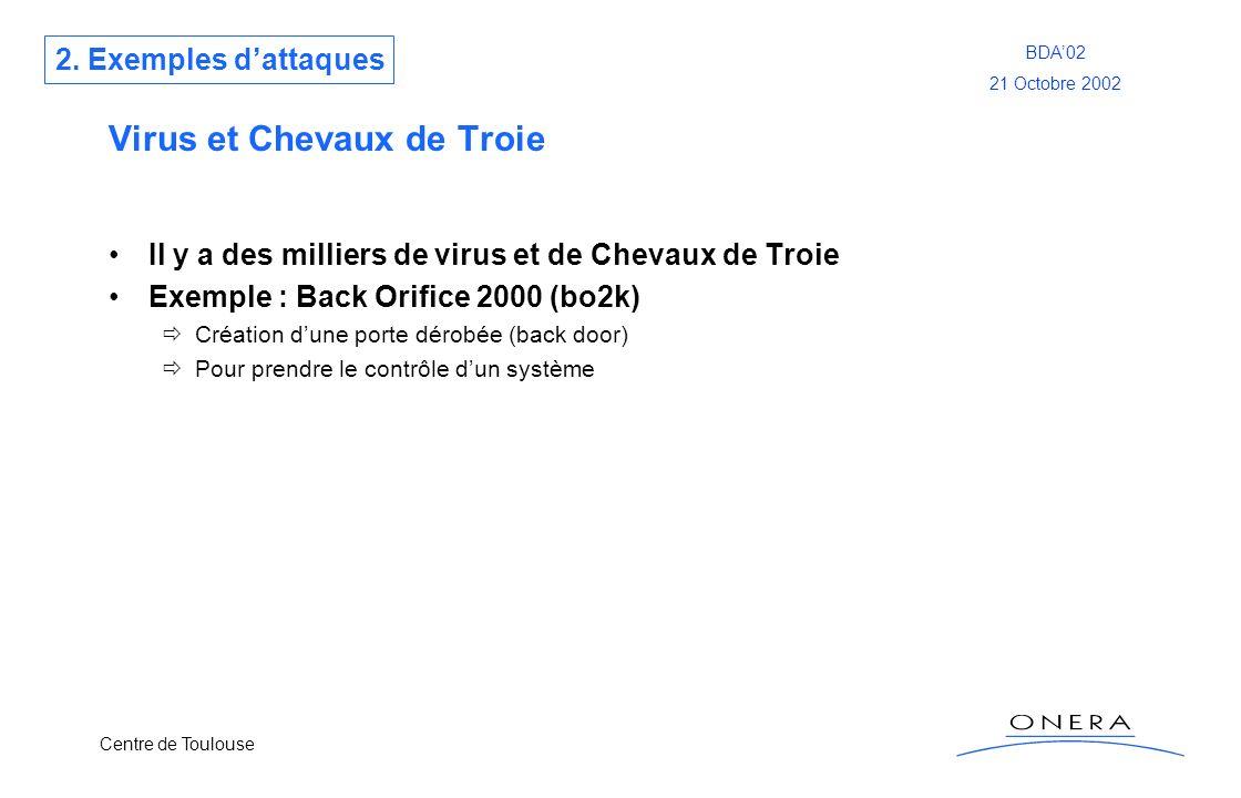 Centre de Toulouse BDA02 21 Octobre 2002 Virus et Chevaux de Troie Il y a des milliers de virus et de Chevaux de Troie Exemple : Back Orifice 2000 (bo