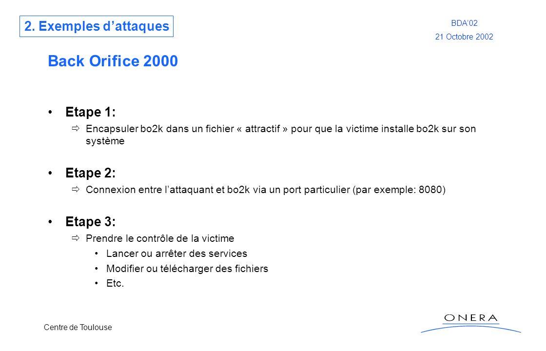 Centre de Toulouse BDA02 21 Octobre 2002 Back Orifice 2000 Etape 1: Encapsuler bo2k dans un fichier « attractif » pour que la victime installe bo2k su