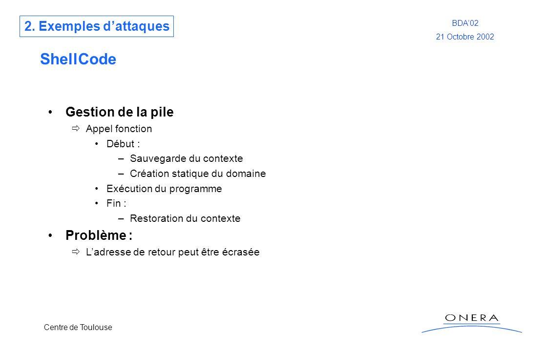 Centre de Toulouse BDA02 21 Octobre 2002 ShellCode Gestion de la pile Appel fonction Début : –Sauvegarde du contexte –Création statique du domaine Exé