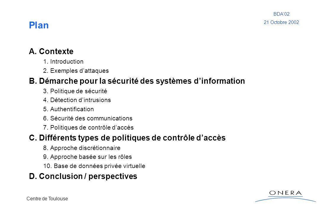 Centre de Toulouse BDA02 21 Octobre 2002 Exemple de règles (suite) Règles dépendant du contexte La permission daccéder à un objet dépend dune condition indépendante du contenu de cet objet Exemples : R4 : En l absence de la secrétaire médical, le médecin a le droit de gérer le carnet de Rendez-Vous 7.