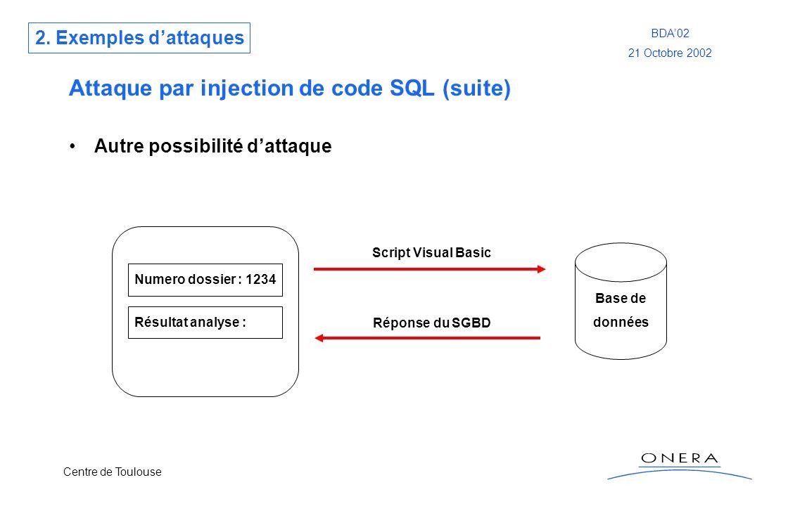 Centre de Toulouse BDA02 21 Octobre 2002 Attaque par injection de code SQL (suite) Autre possibilité dattaque Numero dossier : 1234 Base de données Sc