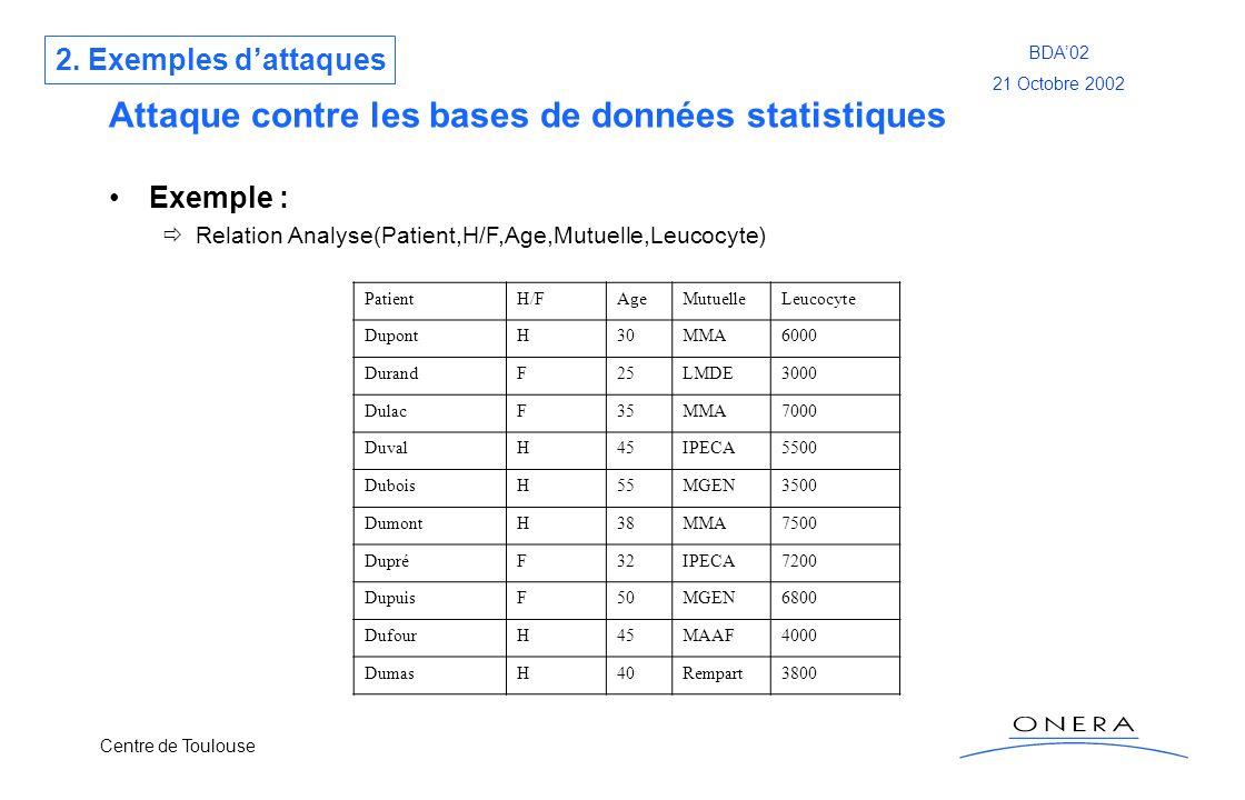 Centre de Toulouse BDA02 21 Octobre 2002 Attaque contre les bases de données statistiques PatientH/FAgeMutuelleLeucocyte DupontH30MMA6000 DurandF25LMD