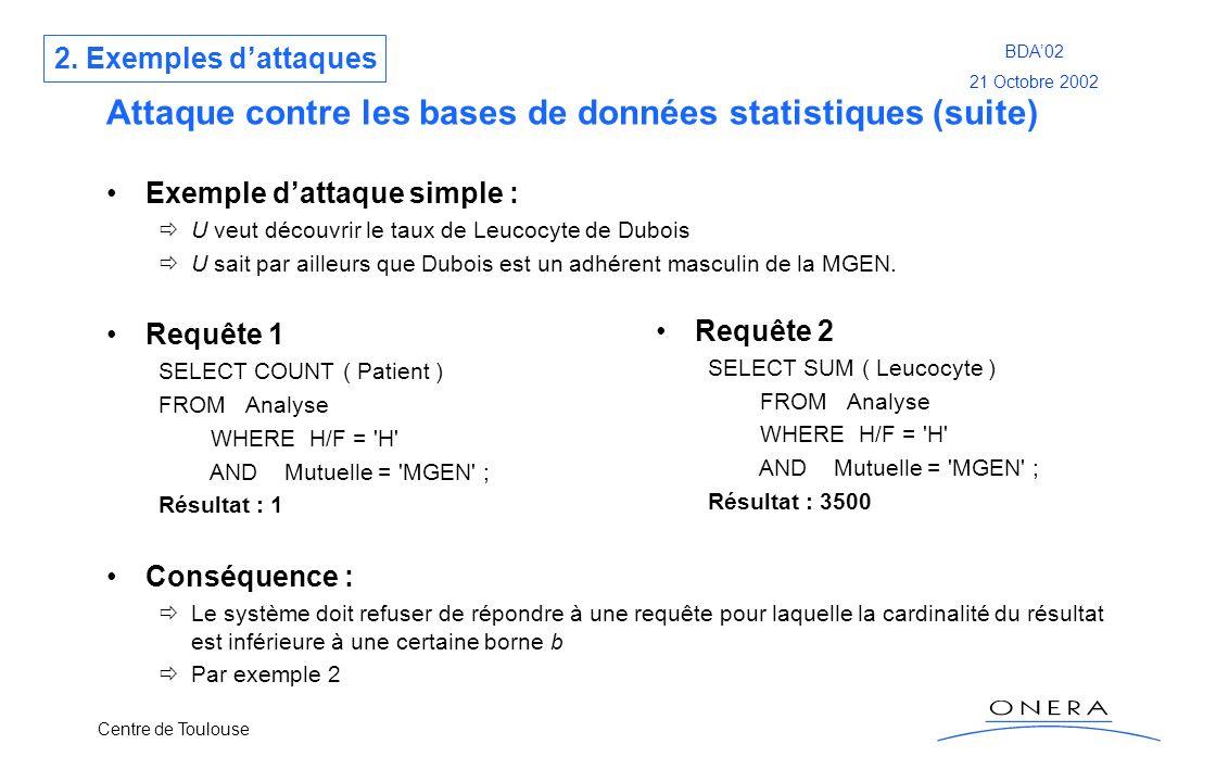 Centre de Toulouse BDA02 21 Octobre 2002 Attaque contre les bases de données statistiques (suite) Exemple dattaque simple : U veut découvrir le taux d