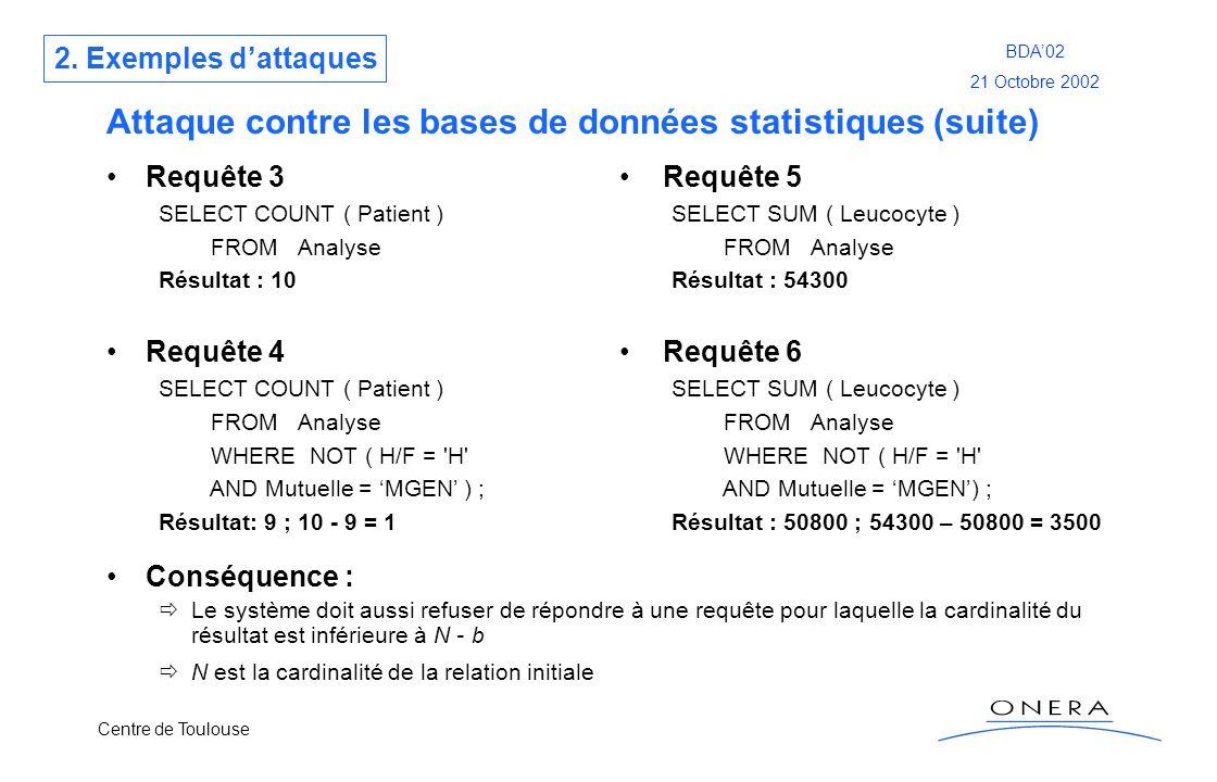 Centre de Toulouse BDA02 21 Octobre 2002 Attaque contre les bases de données statistiques (suite) Requête 3 SELECT COUNT ( Patient ) FROM Analyse Résu