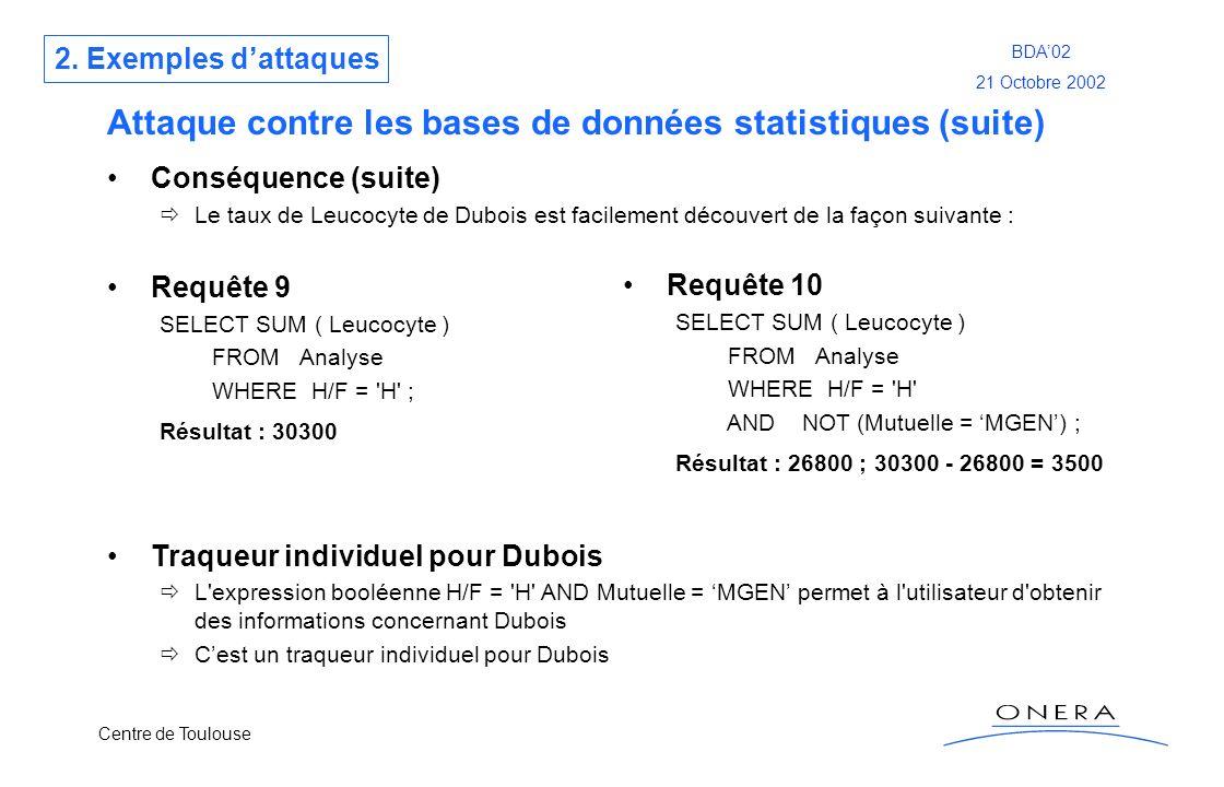 Centre de Toulouse BDA02 21 Octobre 2002 Attaque contre les bases de données statistiques (suite) Conséquence (suite) Le taux de Leucocyte de Dubois e
