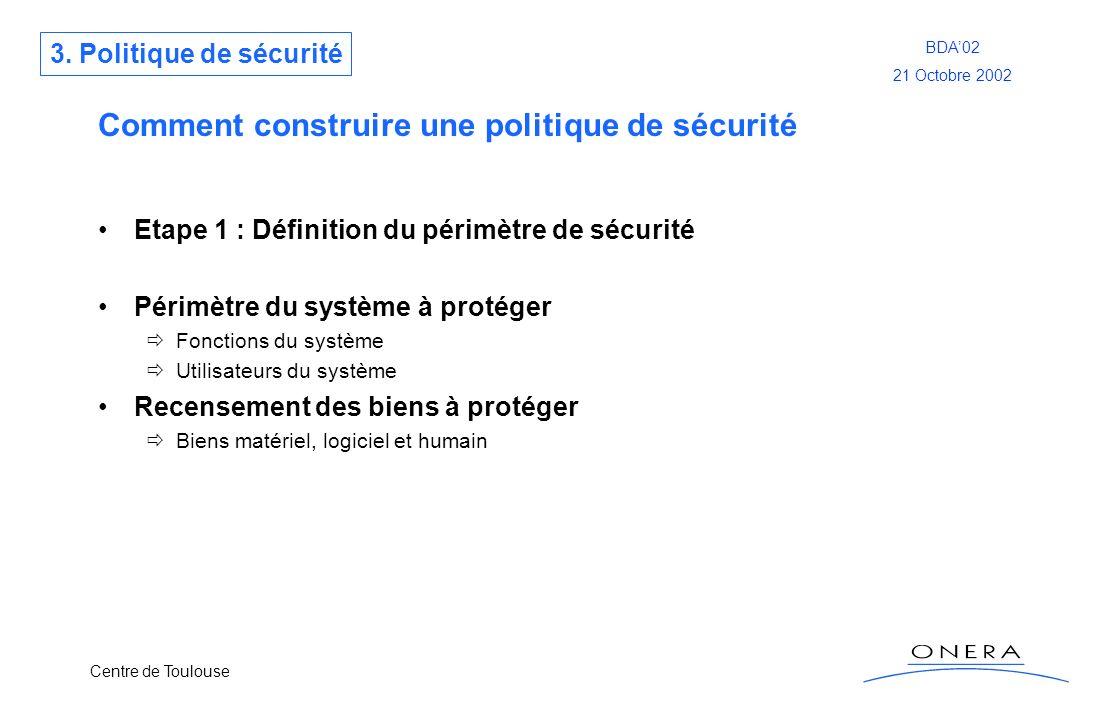 Centre de Toulouse BDA02 21 Octobre 2002 Comment construire une politique de sécurité Etape 1 : Définition du périmètre de sécurité Périmètre du systè