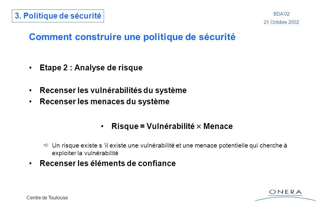 Centre de Toulouse BDA02 21 Octobre 2002 Comment construire une politique de sécurité Etape 2 : Analyse de risque Recenser les vulnérabilités du systè