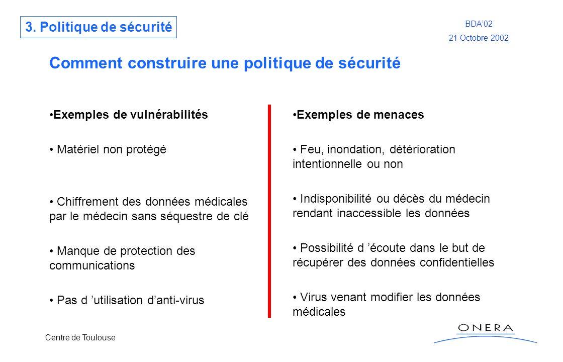 Centre de Toulouse BDA02 21 Octobre 2002 Comment construire une politique de sécurité Exemples de vulnérabilités Matériel non protégé Chiffrement des