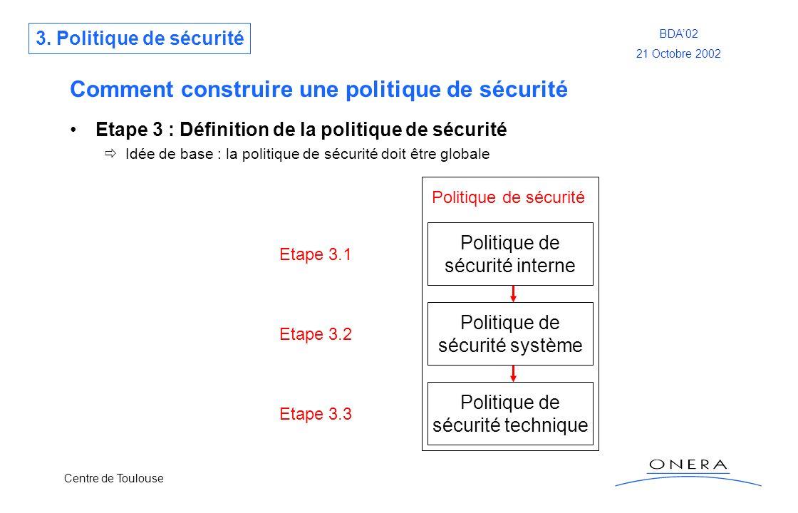 Centre de Toulouse BDA02 21 Octobre 2002 Comment construire une politique de sécurité Etape 3 : Définition de la politique de sécurité Idée de base :