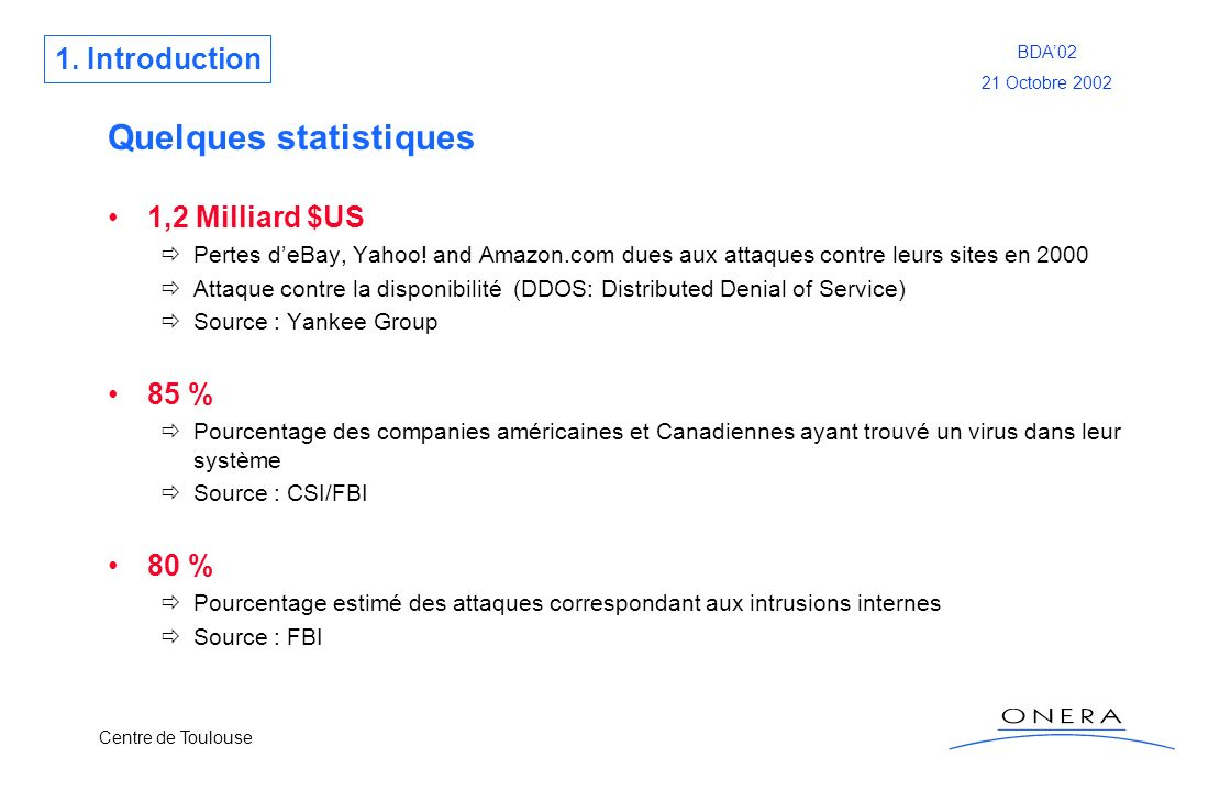 Centre de Toulouse BDA02 21 Octobre 2002 Détection de scénarios d attaques Fichiers d audit Système cible Analyseur d audit IHM BD de signatures d attaques AlarmesCommandes Journalisation Insertion/Mise a jour Attaques détectées