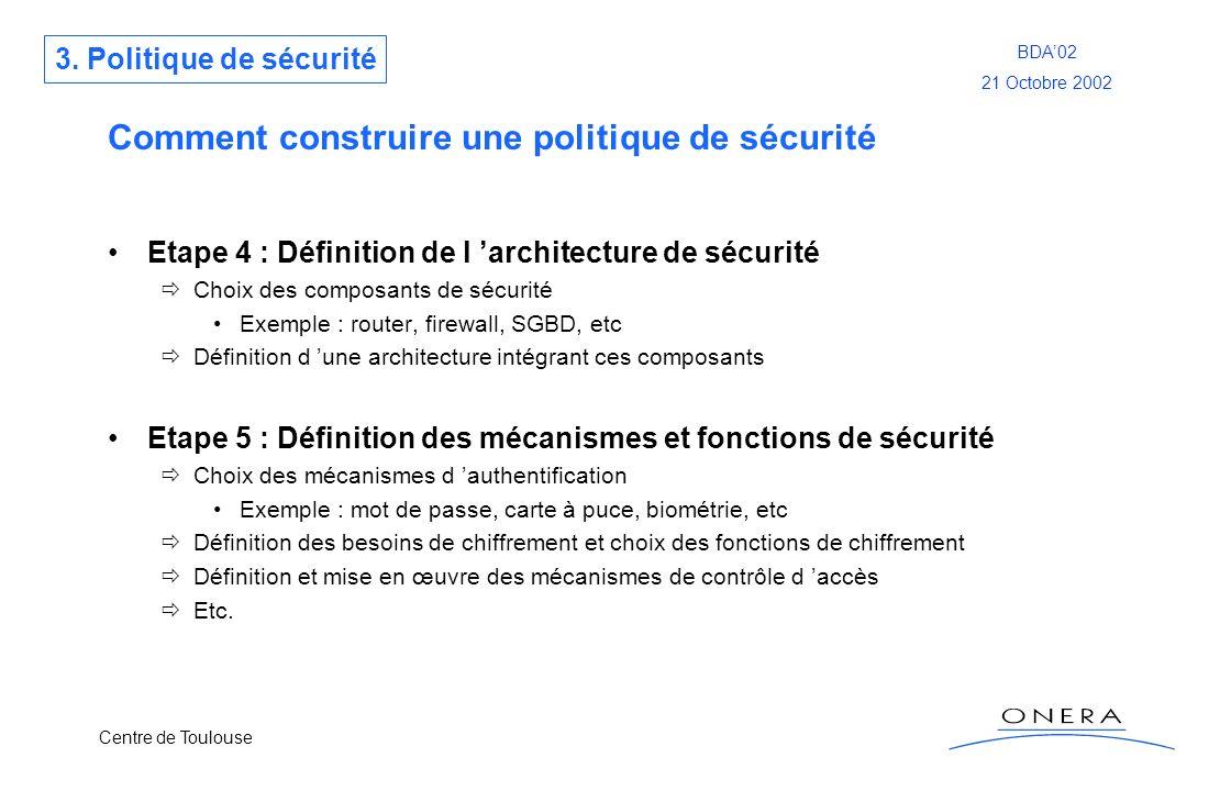 Centre de Toulouse BDA02 21 Octobre 2002 Comment construire une politique de sécurité Etape 4 : Définition de l architecture de sécurité Choix des com
