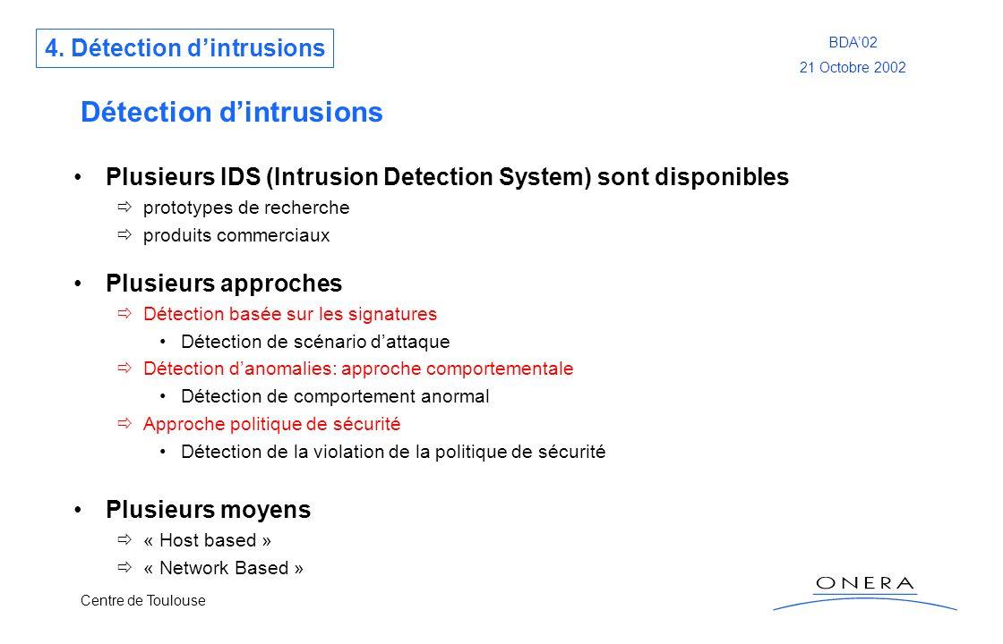 Centre de Toulouse BDA02 21 Octobre 2002 Détection dintrusions Plusieurs IDS (Intrusion Detection System) sont disponibles prototypes de recherche pro