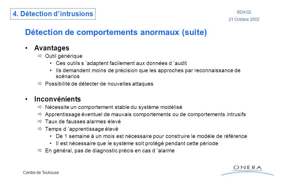 Centre de Toulouse BDA02 21 Octobre 2002 Avantages Outil générique Ces outils s adaptent facilement aux données d audit Ils demandent moins de précisi