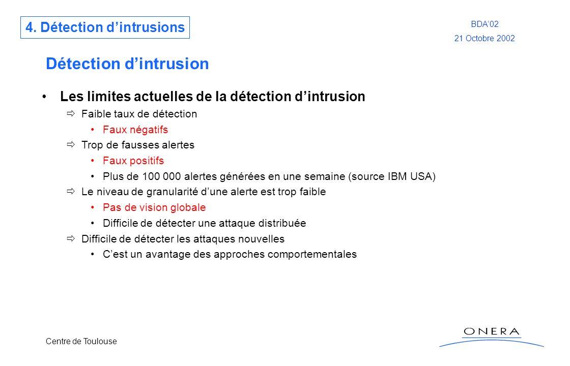 Centre de Toulouse BDA02 21 Octobre 2002 Détection dintrusion Les limites actuelles de la détection dintrusion Faible taux de détection Faux négatifs