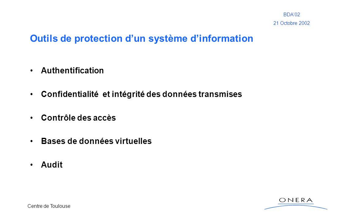 Centre de Toulouse BDA02 21 Octobre 2002 Outils de protection dun système dinformation Authentification Confidentialité et intégrité des données trans
