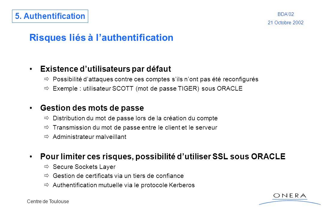 Centre de Toulouse BDA02 21 Octobre 2002 Risques liés à lauthentification Existence dutilisateurs par défaut Possibilité dattaques contre ces comptes
