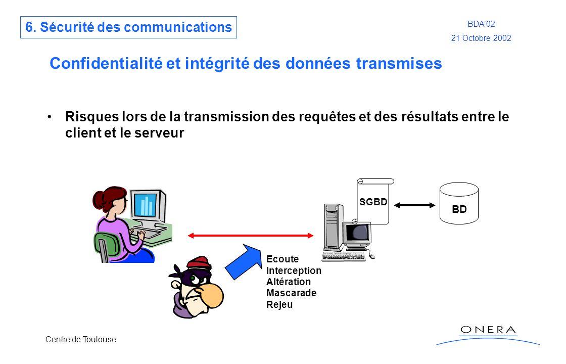 Centre de Toulouse BDA02 21 Octobre 2002 Confidentialité et intégrité des données transmises Risques lors de la transmission des requêtes et des résul