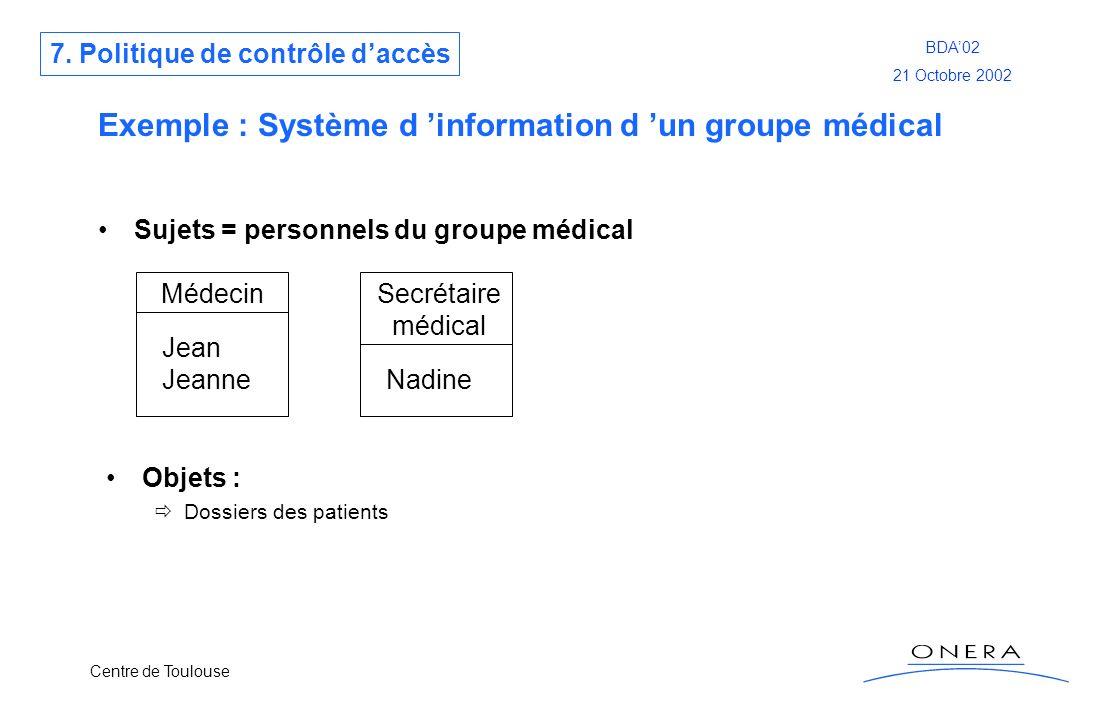 Centre de Toulouse BDA02 21 Octobre 2002 Exemple : Système d information d un groupe médical Sujets = personnels du groupe médical Jean Jeanne Médecin
