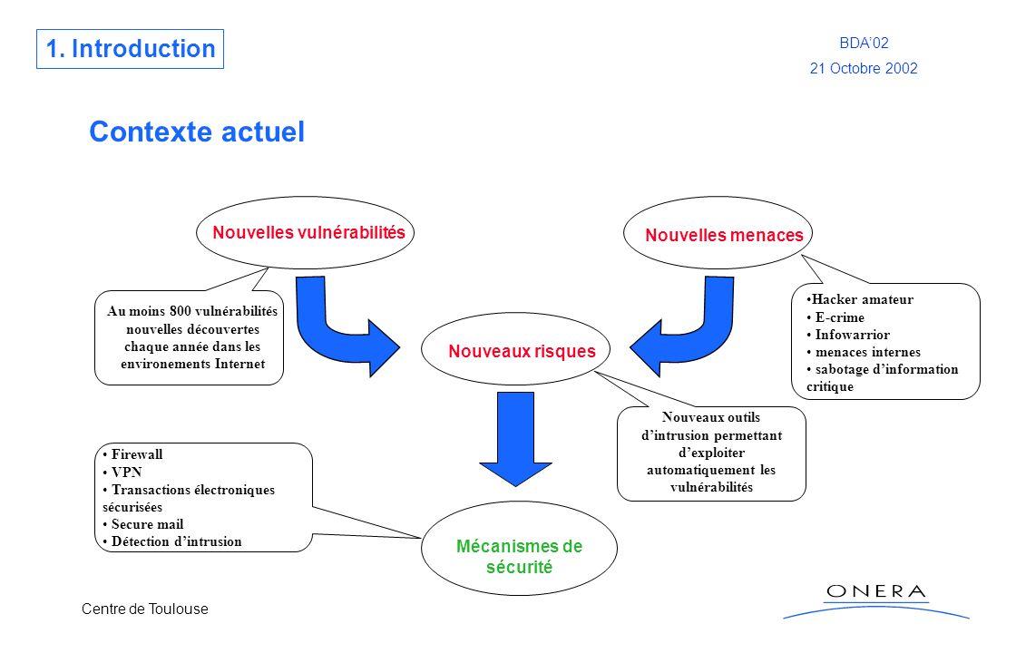 Centre de Toulouse BDA02 21 Octobre 2002 Concept de base dune politique de contrôle d accès Sujets = Entités actives du SI Inclut toujours les utilisateurs Inclut souvent les processus travaillant pour le compte des utilisateurs Objets = Entités passives du SI Contiennent les informations à protéger Exemple : les relations dans une base de données relationnelle Actions = permettent aux sujets de manipuler les objets Exemple Requête SQL dans une base de données relationnelle SujetActionObjet Réaliser Agir sur 7.