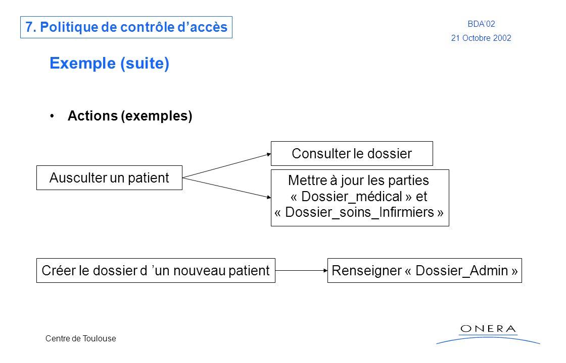 Centre de Toulouse BDA02 21 Octobre 2002 Exemple (suite) Actions (exemples) Ausculter un patient Créer le dossier d un nouveau patient Consulter le do