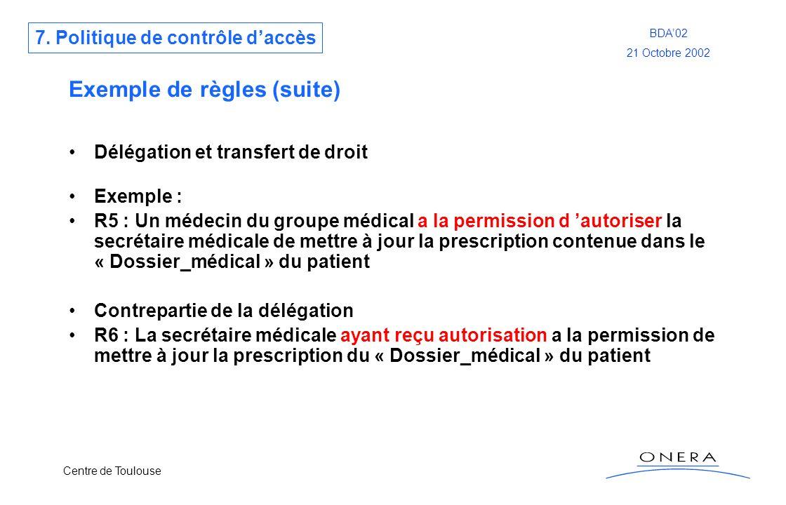 Centre de Toulouse BDA02 21 Octobre 2002 Exemple de règles (suite) Délégation et transfert de droit Exemple : R5 : Un médecin du groupe médical a la p