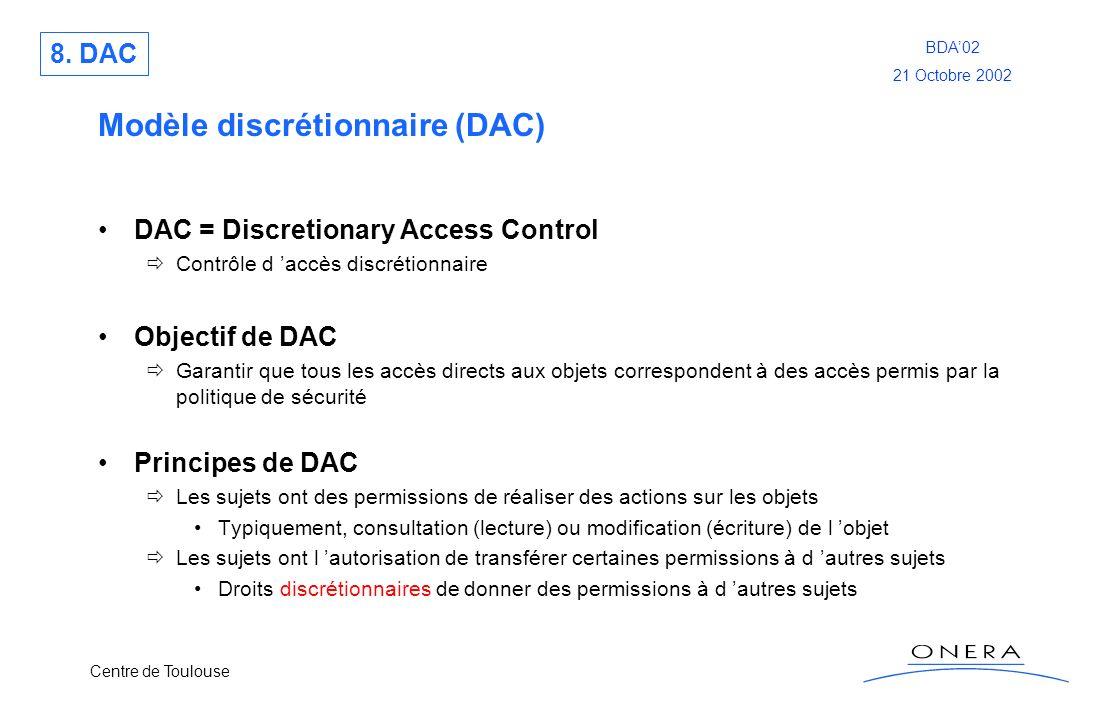 Centre de Toulouse BDA02 21 Octobre 2002 Modèle discrétionnaire (DAC) DAC = Discretionary Access Control Contrôle d accès discrétionnaire Objectif de